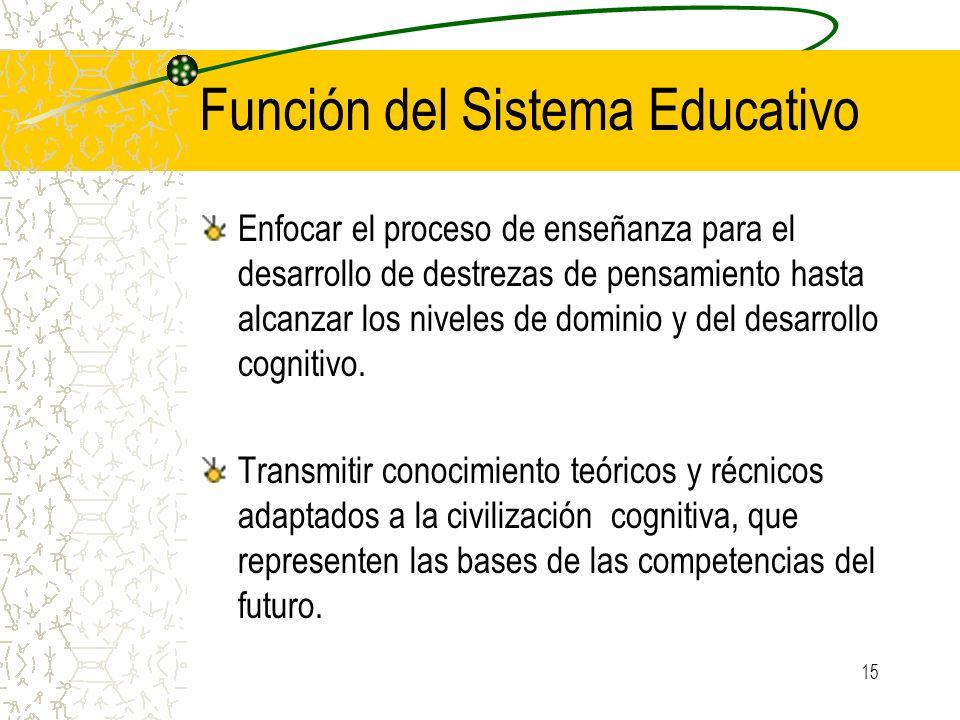 Función del Sistema Educativo