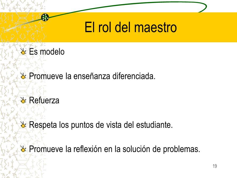 El rol del maestro Es modelo Promueve la enseñanza diferenciada.