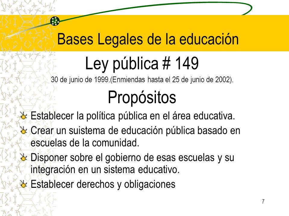 Bases Legales de la educación