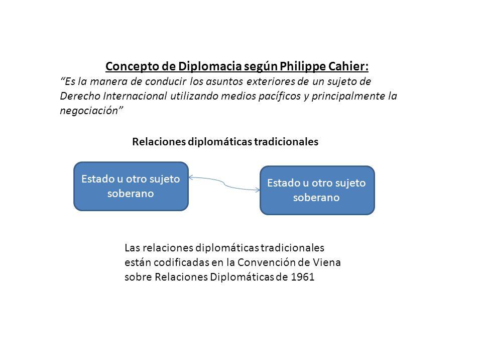 Concepto de Diplomacia según Philippe Cahier: