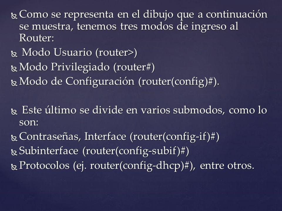 Como se representa en el dibujo que a continuación se muestra, tenemos tres modos de ingreso al Router: