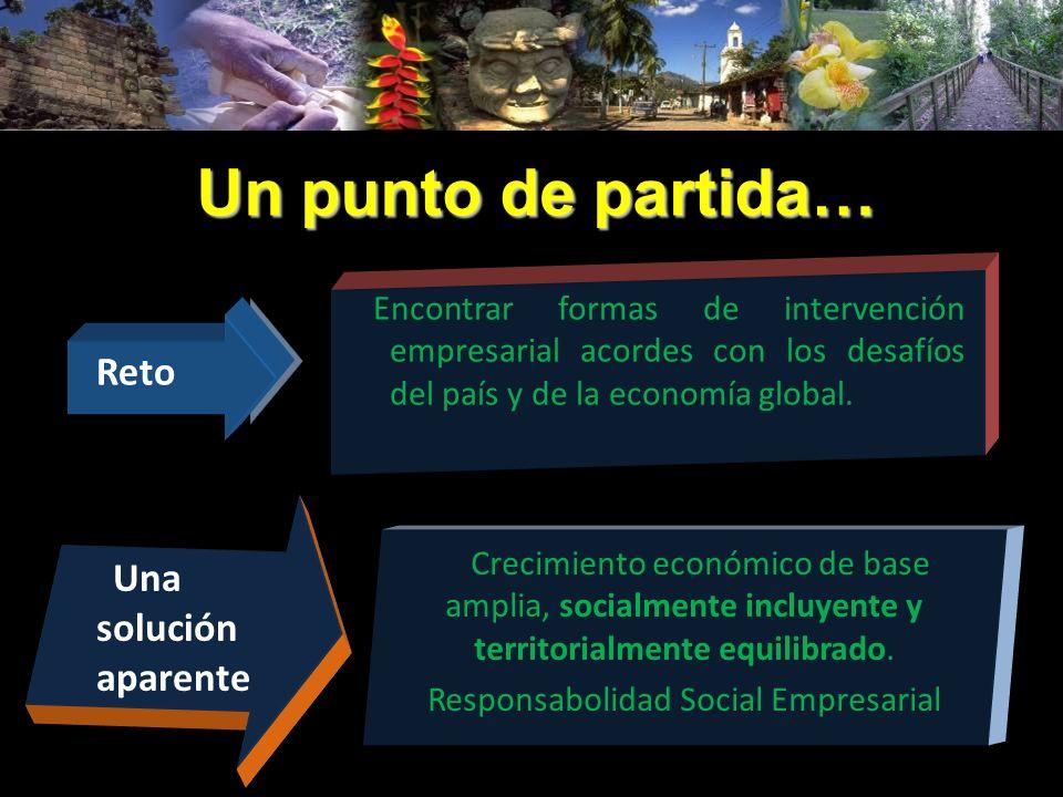 Responsabolidad Social Empresarial