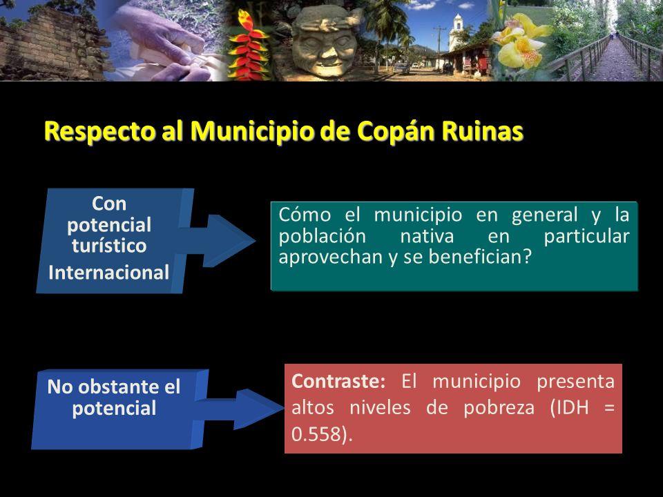 Respecto al Municipio de Copán Ruinas