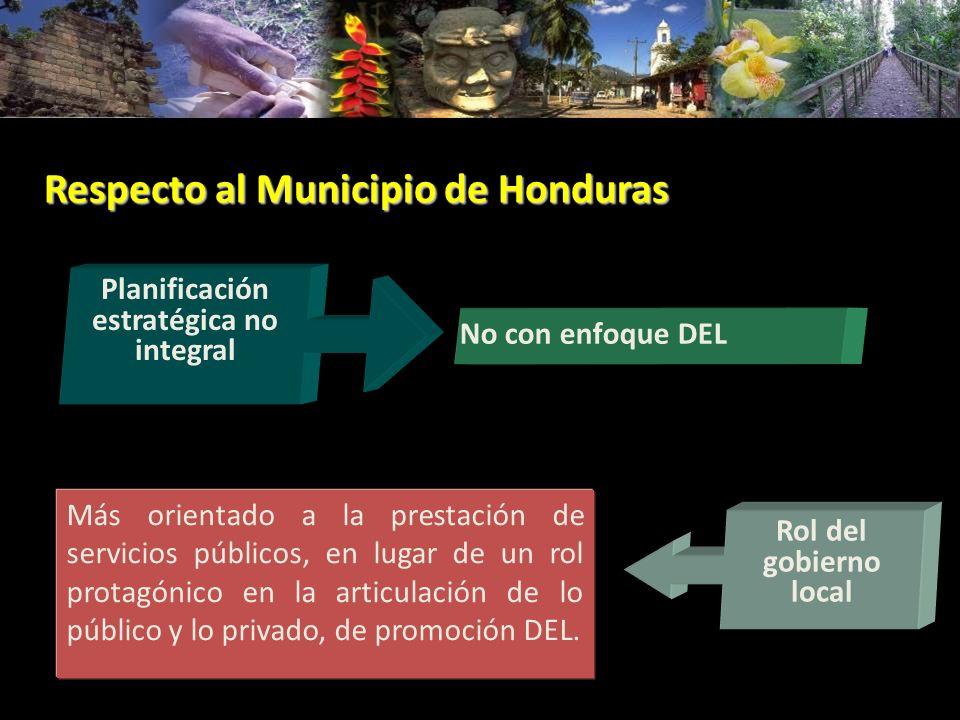 Respecto al Municipio de Honduras