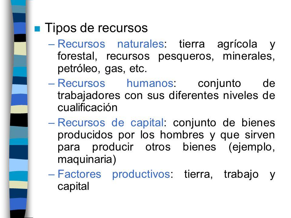 Tipos de recursos Recursos naturales: tierra agrícola y forestal, recursos pesqueros, minerales, petróleo, gas, etc.