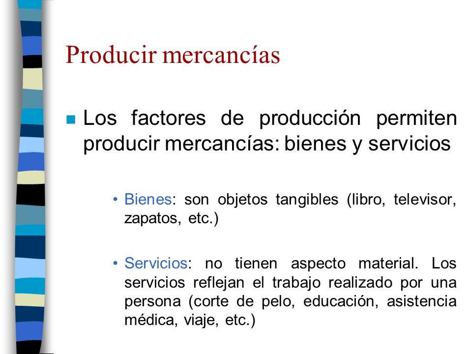 Producir mercancías Los factores de producción permiten producir mercancías: bienes y servicios.