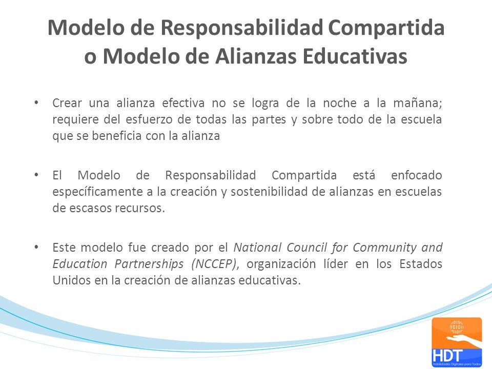 Modelo de Responsabilidad Compartida o Modelo de Alianzas Educativas