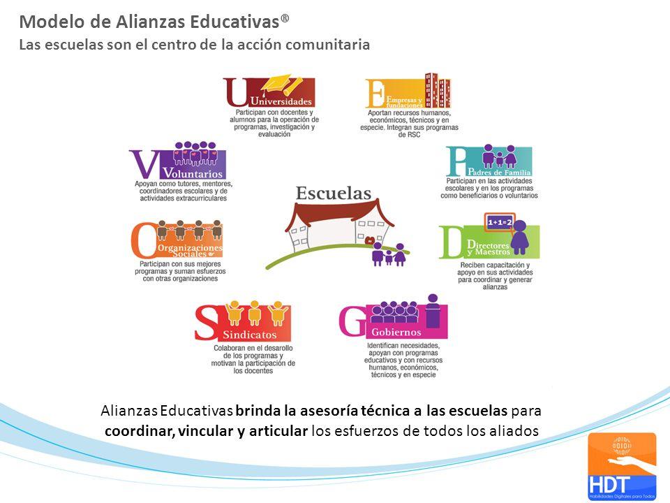 Modelo de Alianzas Educativas® Las escuelas son el centro de la acción comunitaria