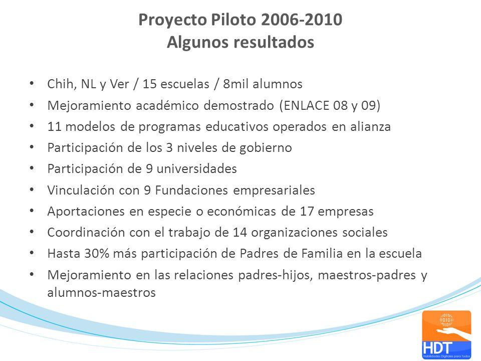 Proyecto Piloto 2006-2010 Algunos resultados
