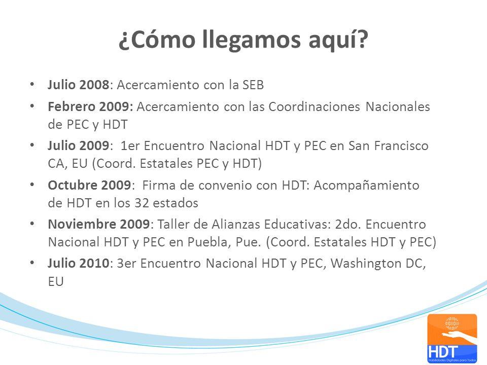 ¿Cómo llegamos aquí Julio 2008: Acercamiento con la SEB