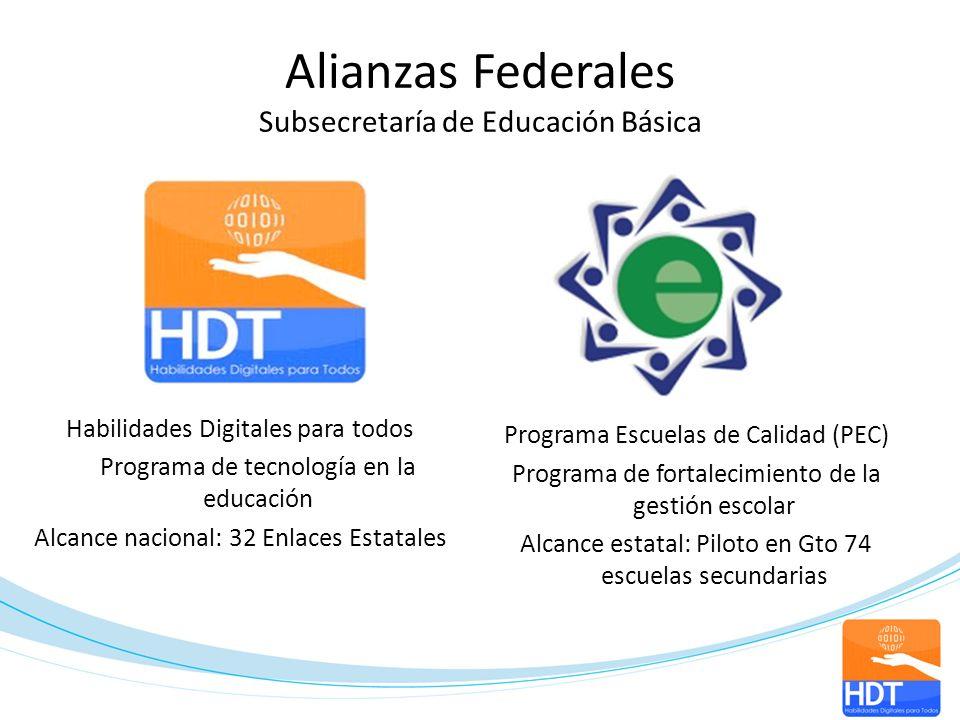 Alianzas Federales Subsecretaría de Educación Básica