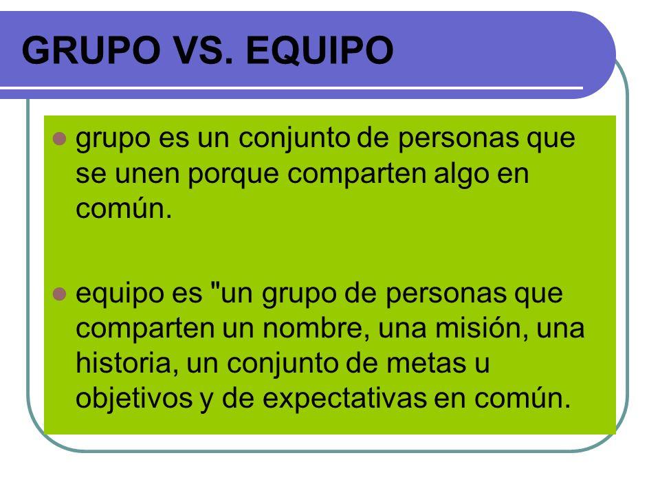 GRUPO VS. EQUIPO grupo es un conjunto de personas que se unen porque comparten algo en común.