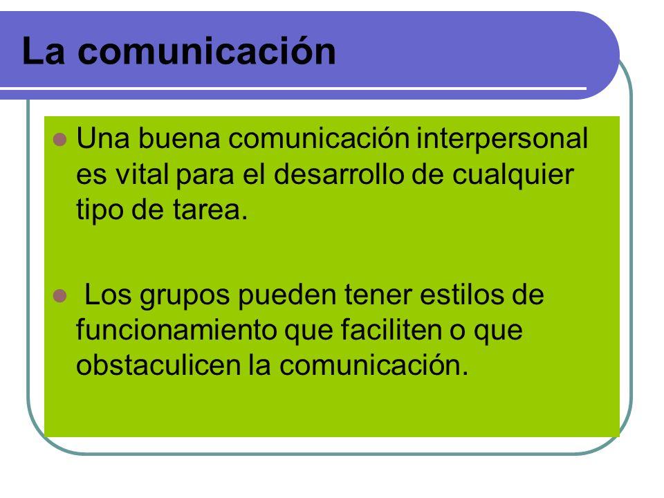 La comunicación Una buena comunicación interpersonal es vital para el desarrollo de cualquier tipo de tarea.