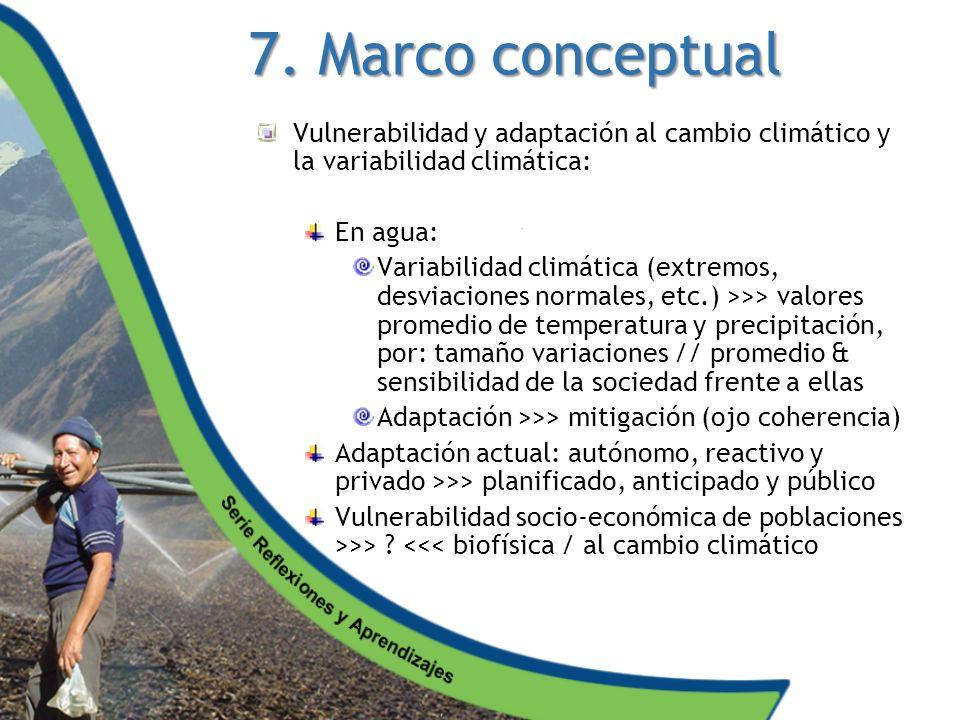 7. Marco conceptual Vulnerabilidad y adaptación al cambio climático y la variabilidad climática: En agua:
