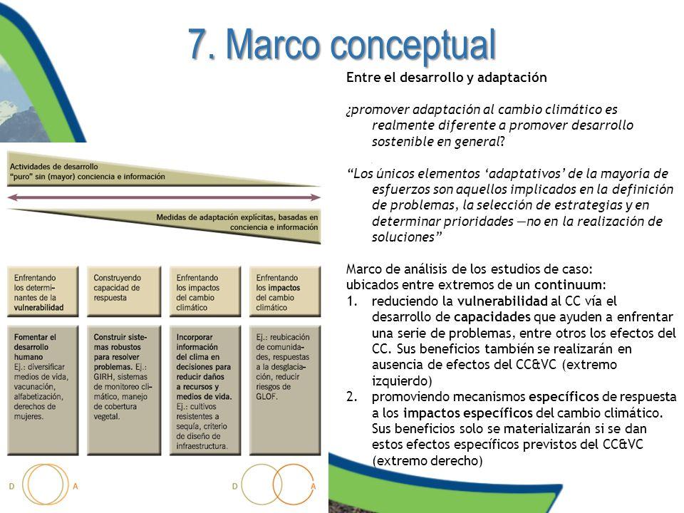 7. Marco conceptual Entre el desarrollo y adaptación