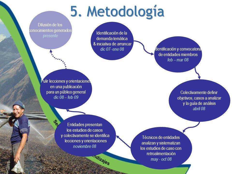 5. Metodología Difusión de los conocimientos generados presente