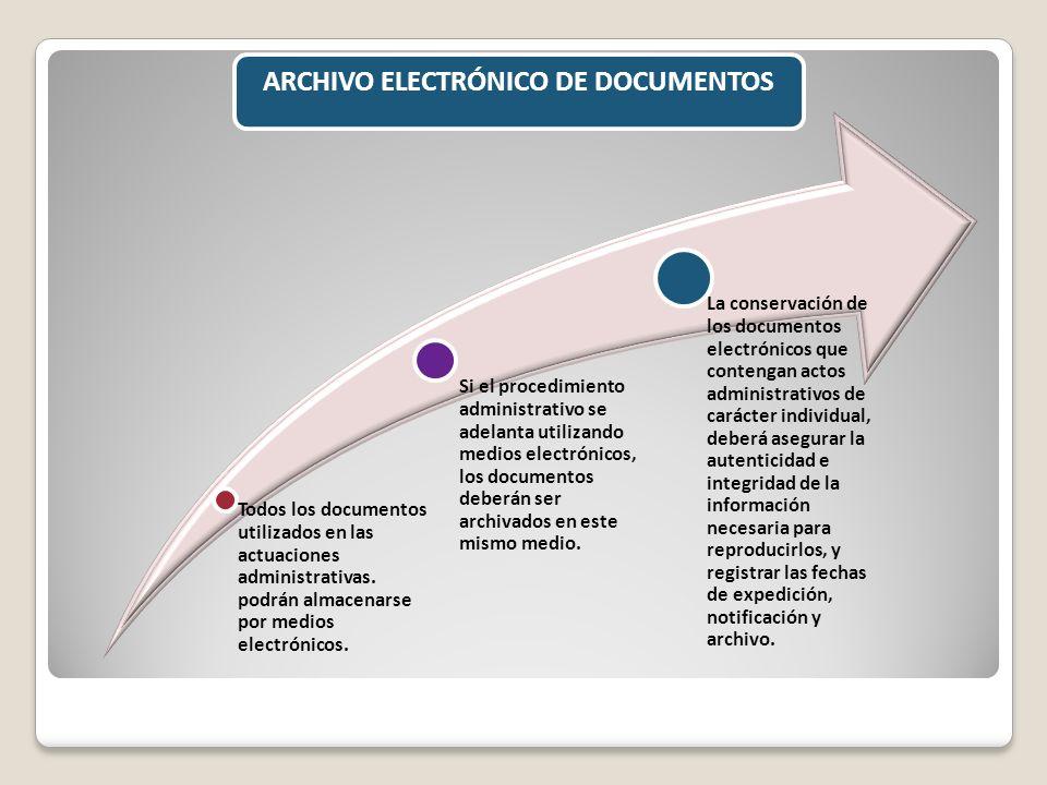 ARCHIVO ELECTRÓNICO DE DOCUMENTOS