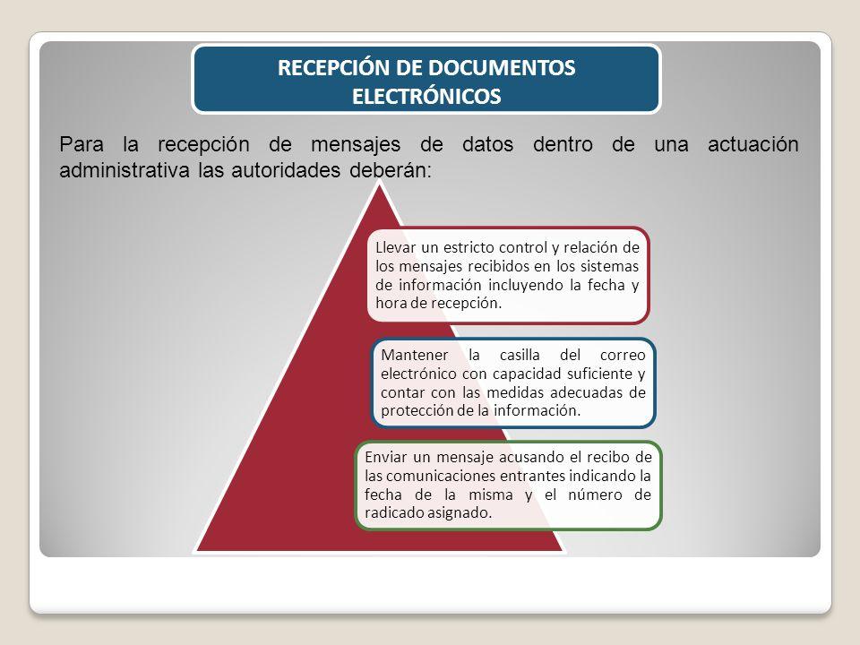 RECEPCIÓN DE DOCUMENTOS ELECTRÓNICOS