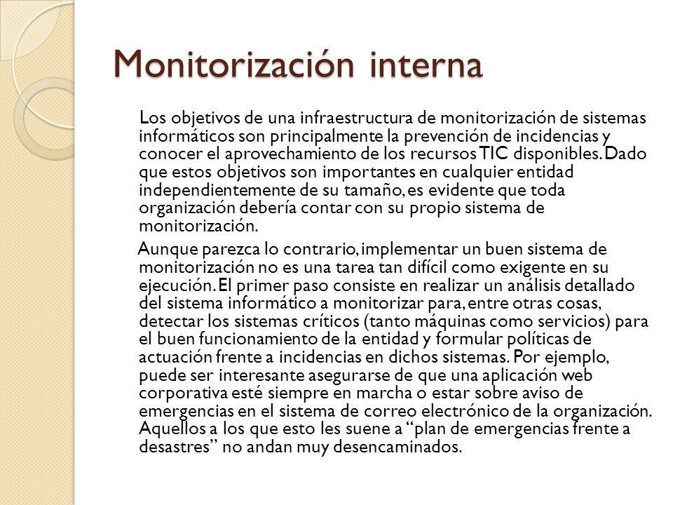 Monitorización interna