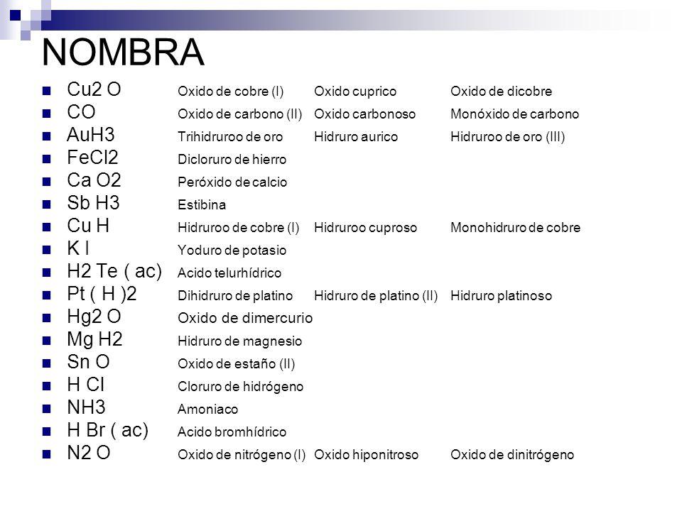 NOMBRA Cu2 O Oxido de cobre (I) Oxido cuprico Oxido de dicobre