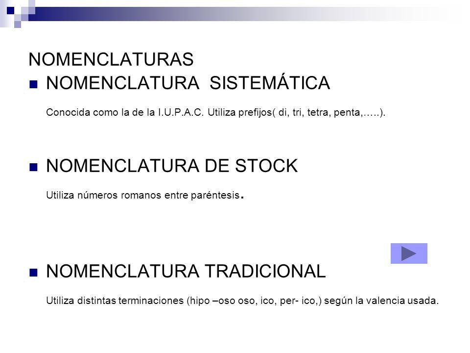 NOMENCLATURAS NOMENCLATURA SISTEMÁTICA. Conocida como la de la I.U.P.A.C. Utiliza prefijos( di, tri, tetra, penta,…..).