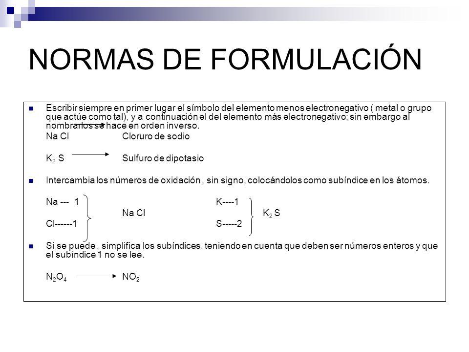 NORMAS DE FORMULACIÓN