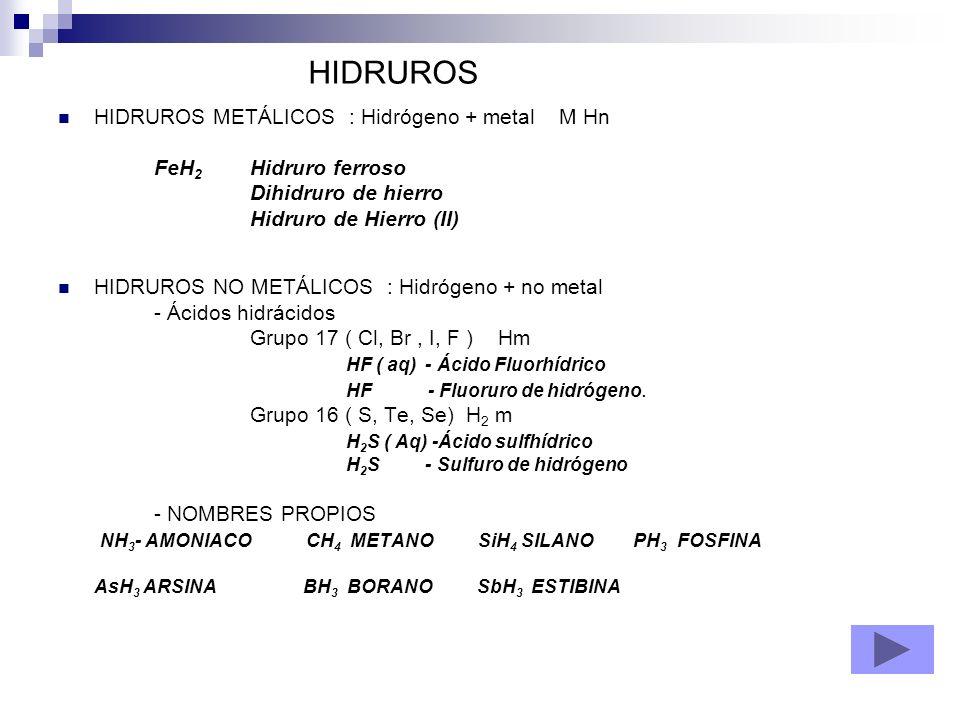 HIDRUROS HIDRUROS METÁLICOS : Hidrógeno + metal M Hn