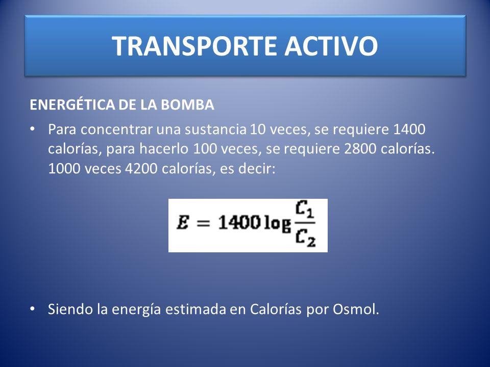 TRANSPORTE ACTIVO ENERGÉTICA DE LA BOMBA