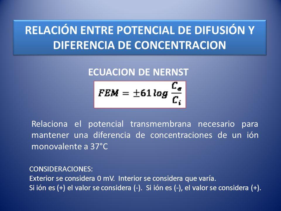 RELACIÓN ENTRE POTENCIAL DE DIFUSIÓN Y DIFERENCIA DE CONCENTRACION