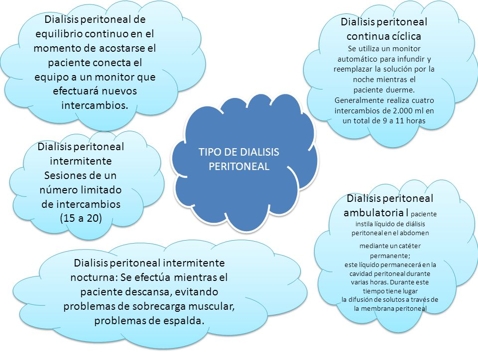 Dialisis peritoneal continua cíclica