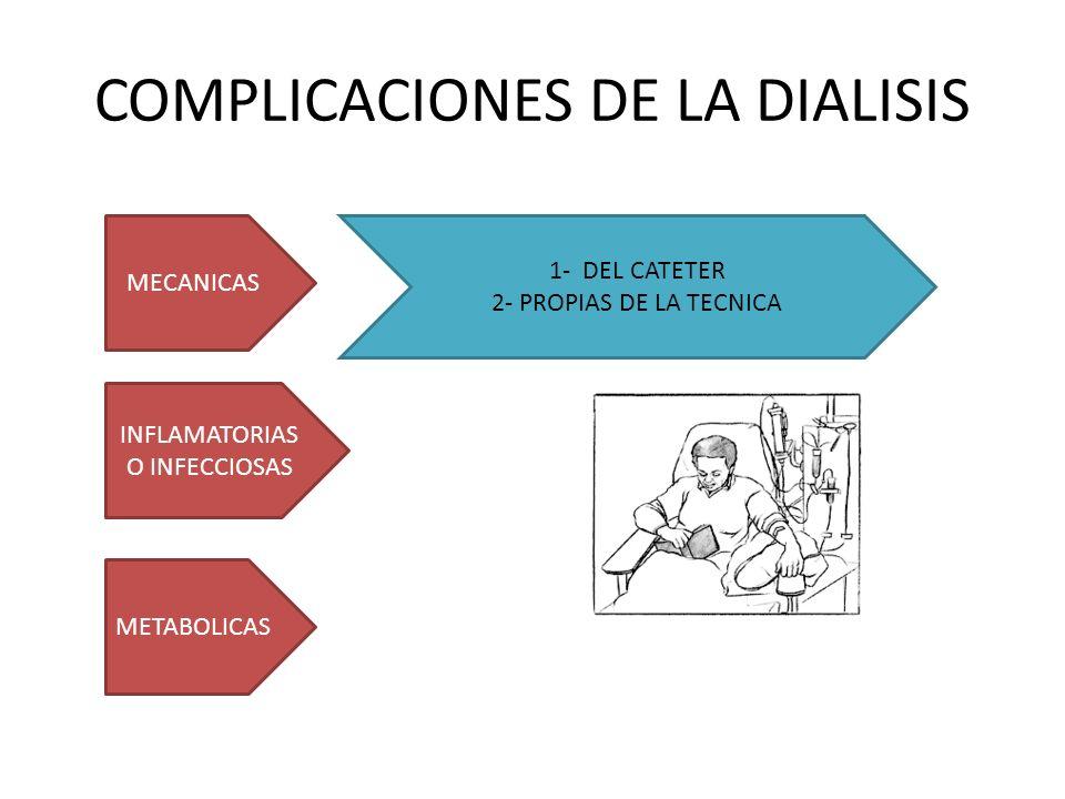 COMPLICACIONES DE LA DIALISIS