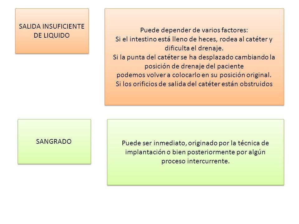 SALIDA INSUFICIENTE DE LIQUIDO Puede depender de varios factores: