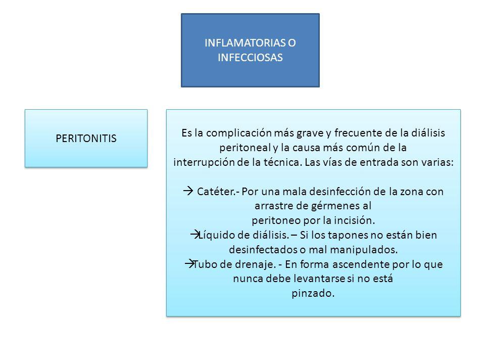 INFLAMATORIAS O INFECCIOSAS