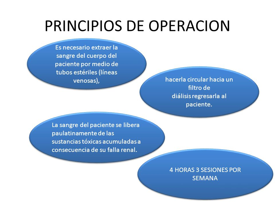 PRINCIPIOS DE OPERACION