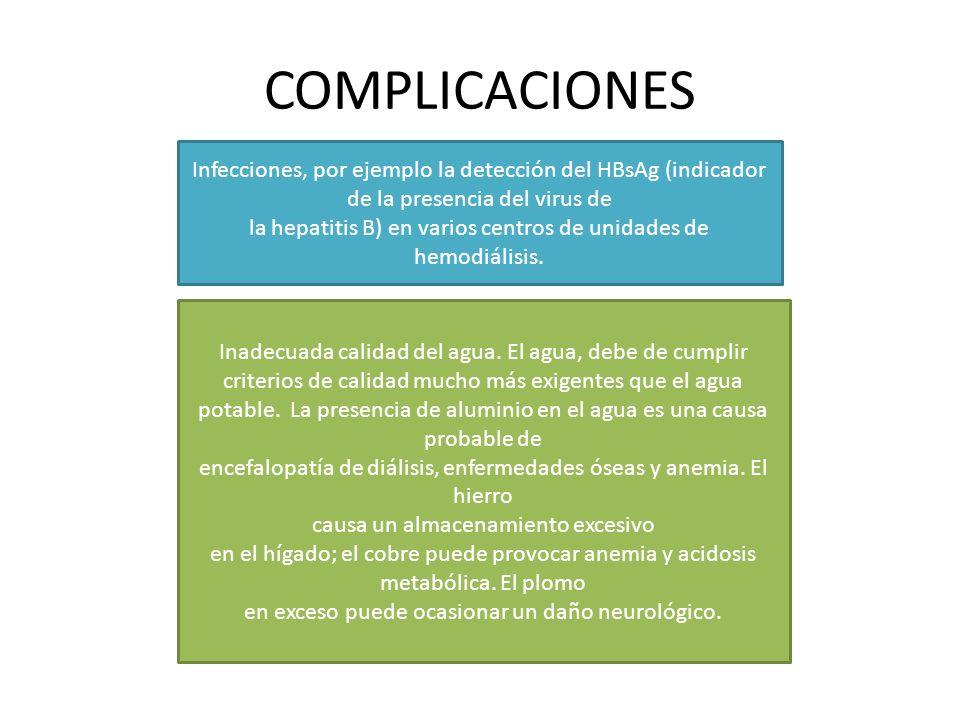 COMPLICACIONES Infecciones, por ejemplo la detección del HBsAg (indicador de la presencia del virus de.