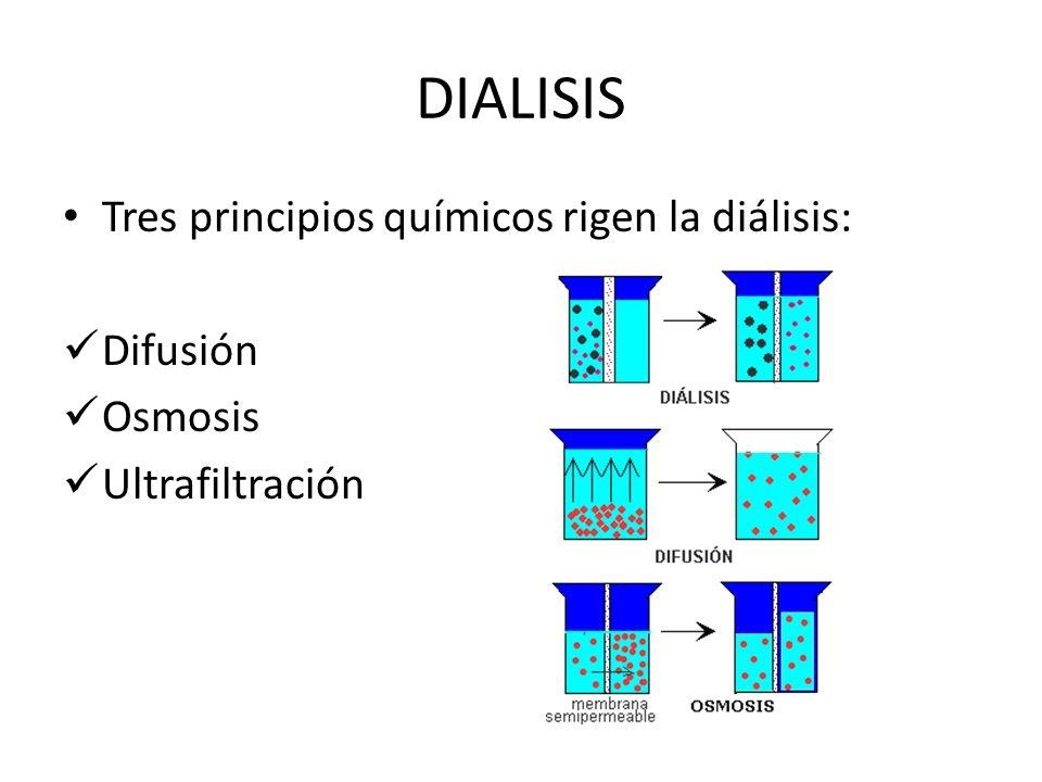 DIALISIS Tres principios químicos rigen la diálisis: Difusión Osmosis
