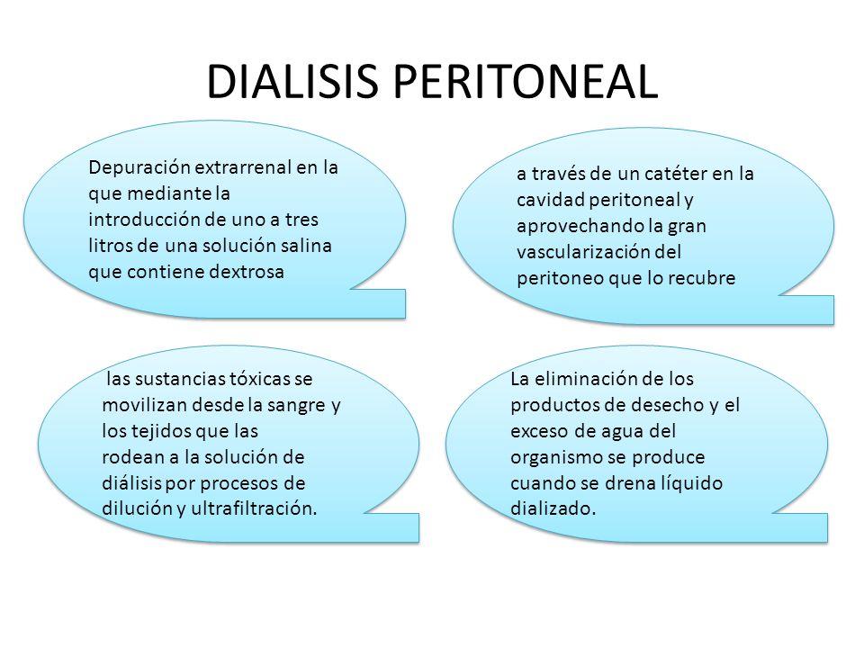 DIALISIS PERITONEAL Depuración extrarrenal en la que mediante la