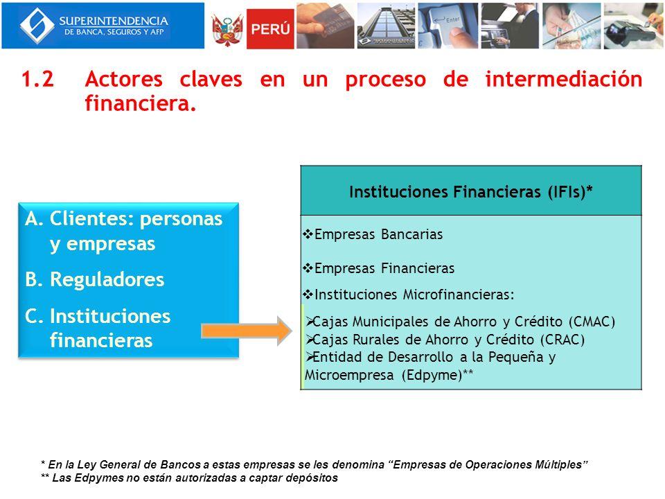 Instituciones Financieras (IFIs)*