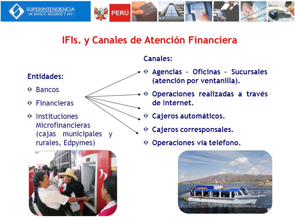 IFIs. y Canales de Atención Financiera