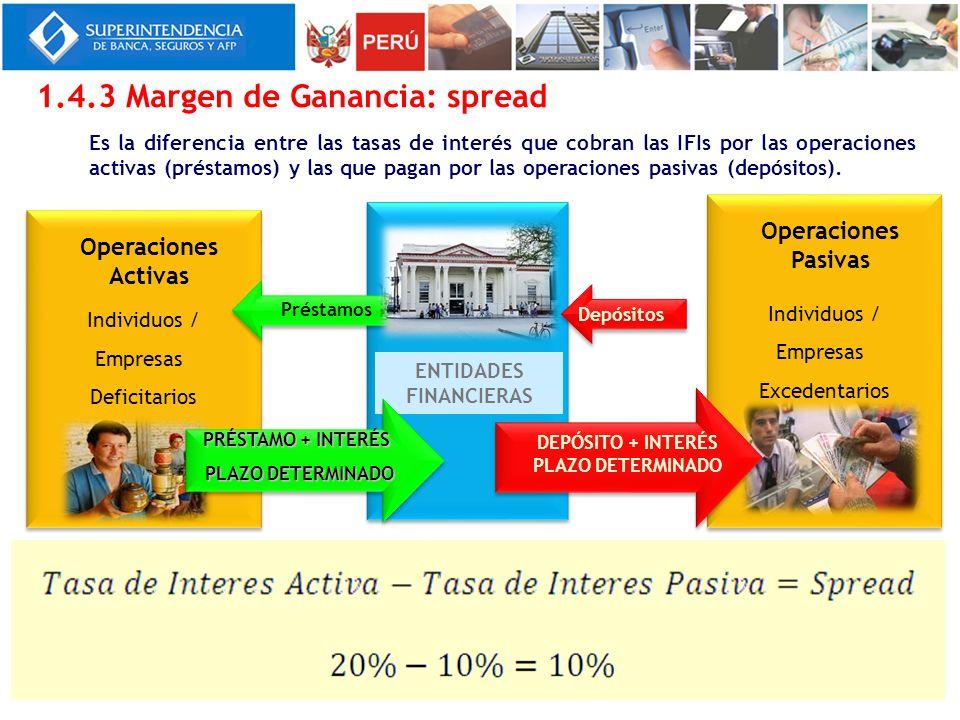 ENTIDADES FINANCIERAS DEPÓSITO + INTERÉS PLAZO DETERMINADO