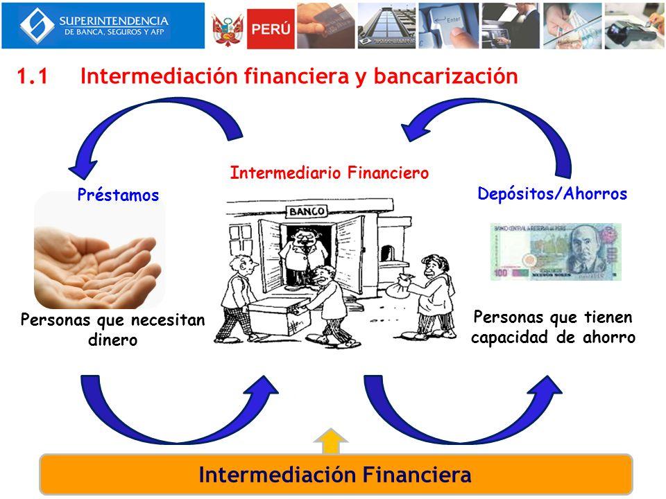 1.1 Intermediación financiera y bancarización