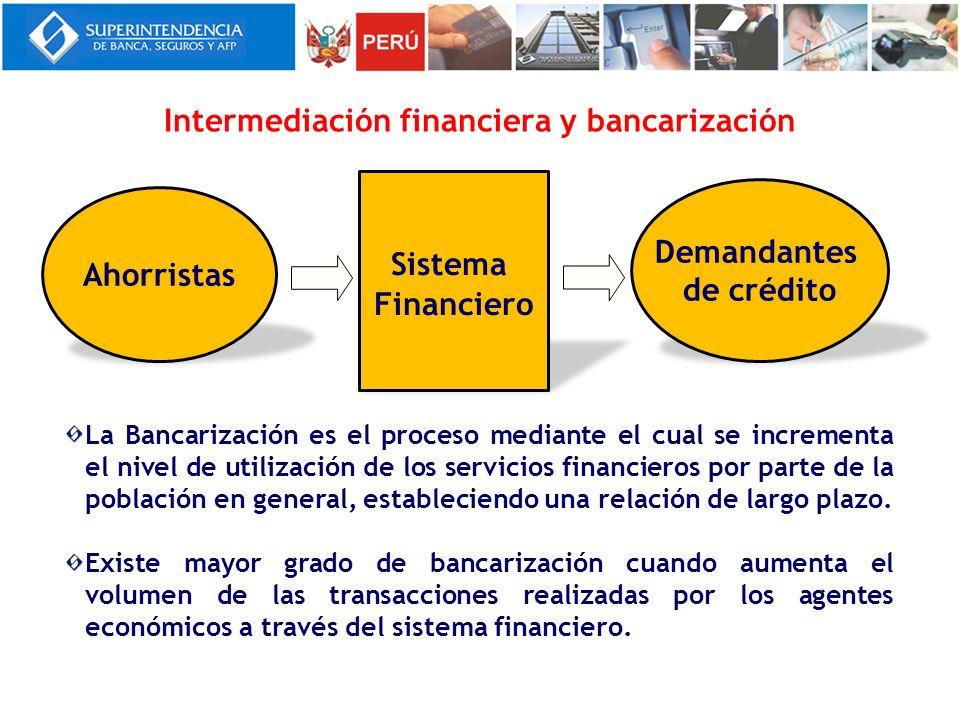 Intermediación financiera y bancarización