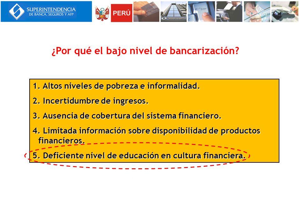 ¿Por qué el bajo nivel de bancarización