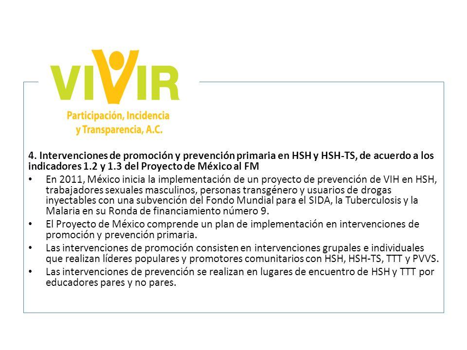 4. Intervenciones de promoción y prevención primaria en HSH y HSH-TS, de acuerdo a los indicadores 1.2 y 1.3 del Proyecto de México al FM