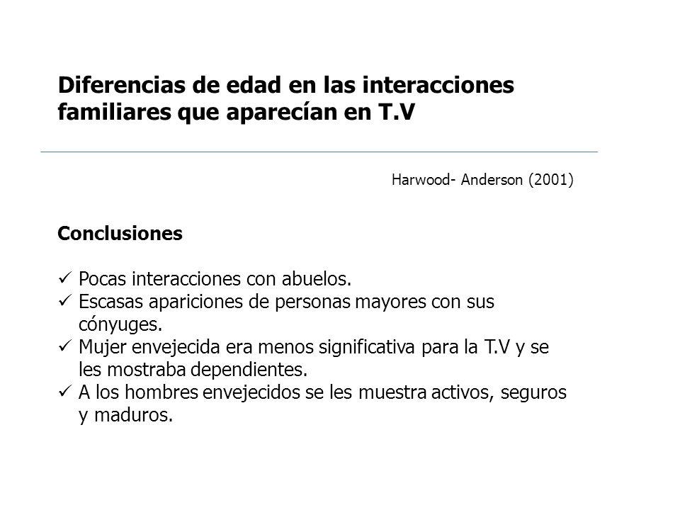 Diferencias de edad en las interacciones familiares que aparecían en T
