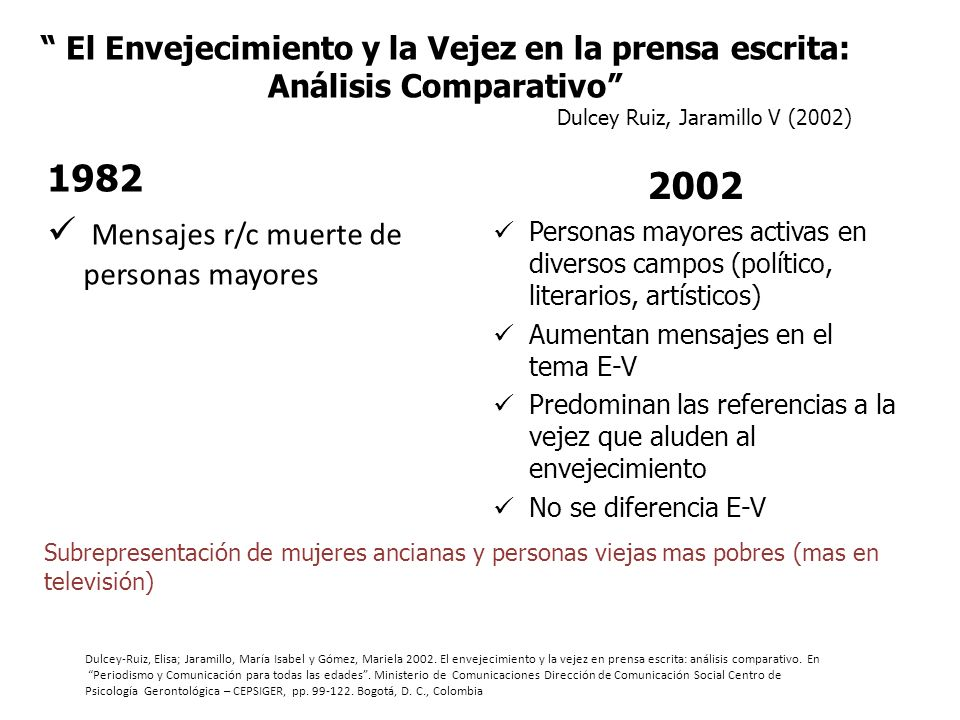 Mensajes r/c muerte de personas mayores 2002