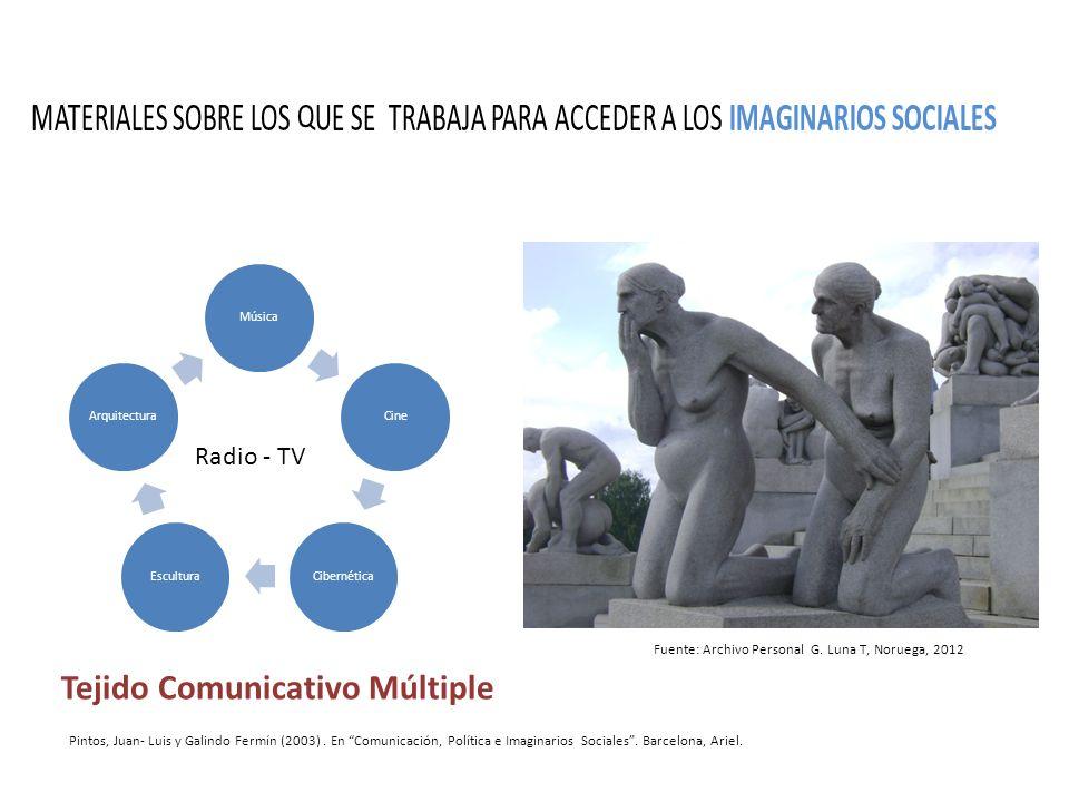 Tejido Comunicativo Múltiple