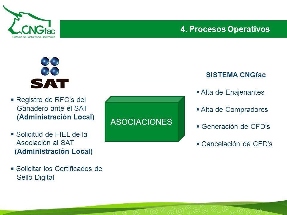 4. Procesos Operativos ASOCIACIONES SISTEMA CNGfac Alta de Enajenantes
