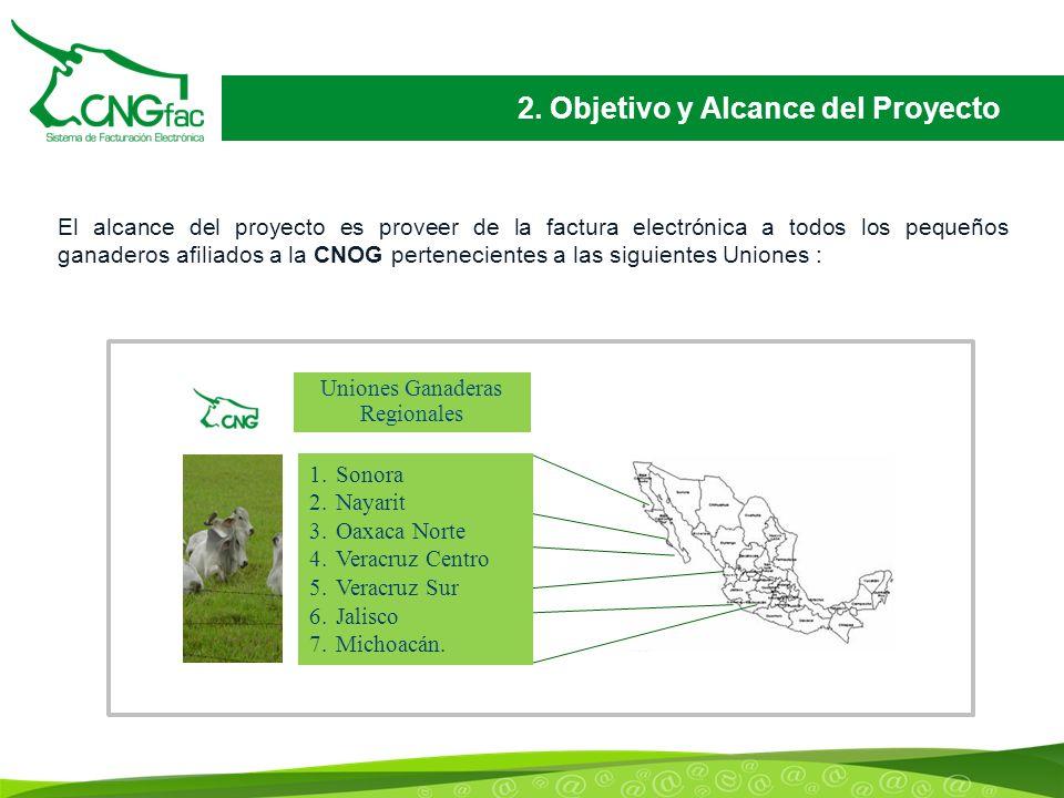 2. Objetivo y Alcance del Proyecto