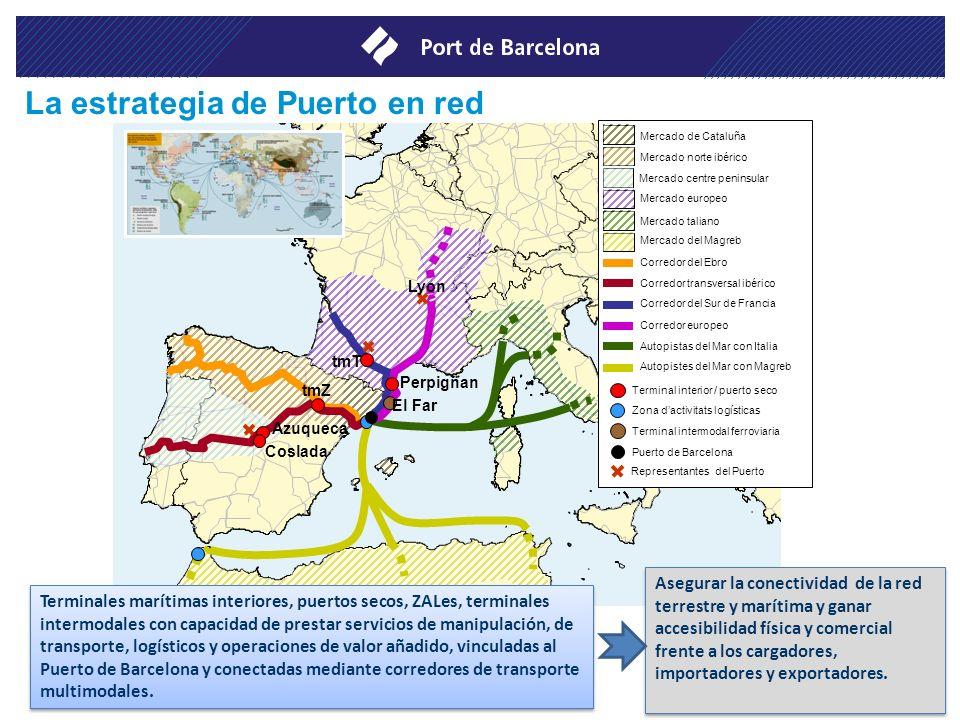 La estrategia de Puerto en red